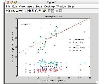 matlab codes 2 Matlab Data Analysis: Cheat Codes
