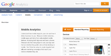 Analytics Google Analyticpedia