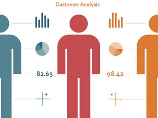 analyticpedia-Consumer
