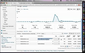 Video : Google Analytics Tutorial Step-By-Step